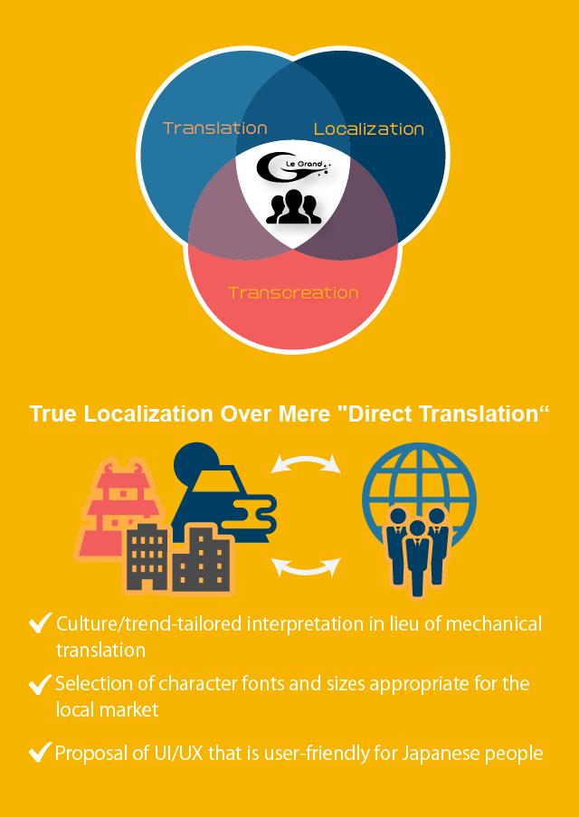 "True Localization Over Mere ""Direct Translation"""